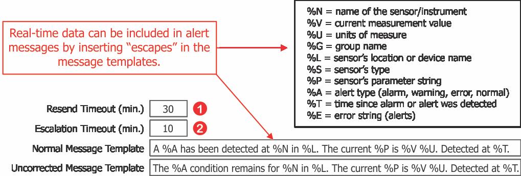 deliver alerts