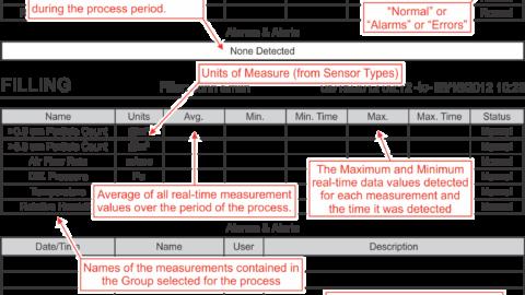 generate reports
