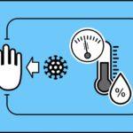 temp humidity pressure